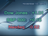 Stocks Flat on a Quiet Monday