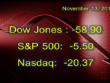 Wall Street Falters Again on Tuesday