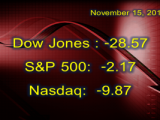 Stocks Continue Downward Plight