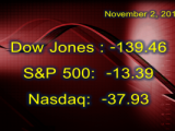 Equities Pounded on Friday, Erase Gains from the Week